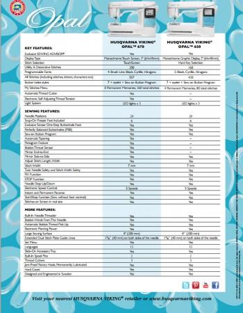 Husqvarna Opal - features chart